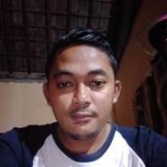 mbakm88's profile photo