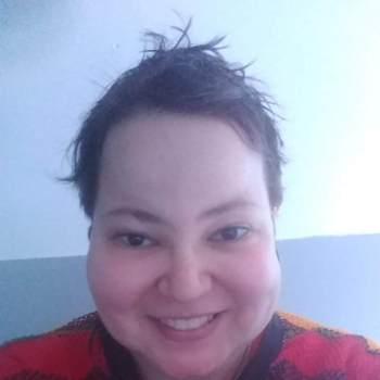 cheyennet978329_Nebraska_Single_Female