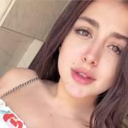 shadat3's profile photo