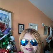 juanareyes21's profile photo