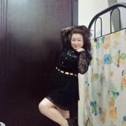 emelitah211436's profile photo