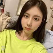 userpanh62941's profile photo