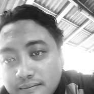surya_item's profile photo