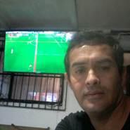 pablo114682's profile photo