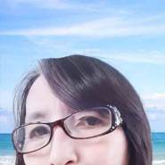 dianel262080's profile photo