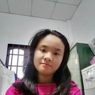 ngan323's profile photo