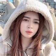 Riichy8899's profile photo