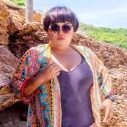 denchai833667's profile photo