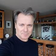 marko202020's profile photo