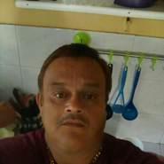 luiss12866's profile photo