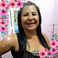 fatimanunes4's profile photo