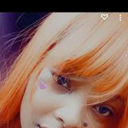 anak335's profile photo