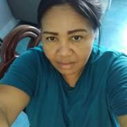 macarist's profile photo