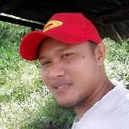 anizanw's profile photo