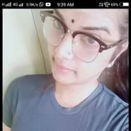 madhavanm322194's profile photo