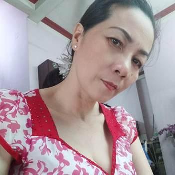 let0297_Ho Chi Minh_أعزب_إناثا