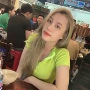 luud259's profile photo