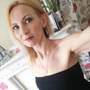 iireg7jntzsazsa's profile photo