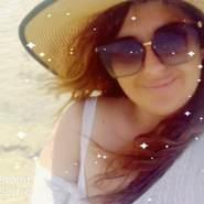 mirao74's profile photo