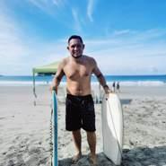 didrogba's profile photo