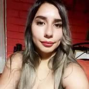 rutha14's profile photo