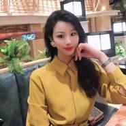 usermfun2671's profile photo