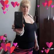 mabelg38203's profile photo