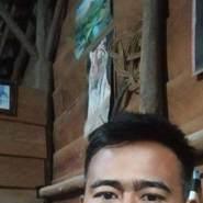galihs284507's profile photo