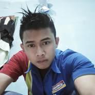 bagusk398618's profile photo