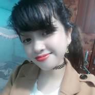 nguyent205714's profile photo