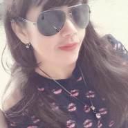 nandam805327's profile photo