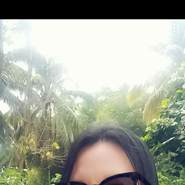 edwinab421478's profile photo