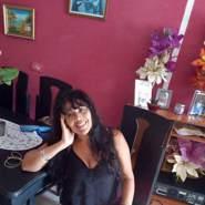 thaidem's profile photo