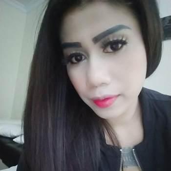 kun853_Al Janubiyah_Single_Female
