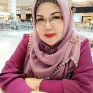ubaidua's profile photo