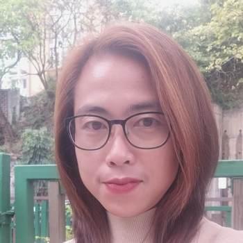 veronicap182_Hong Kong_Single_Female