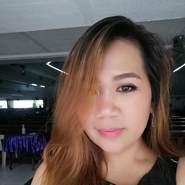 soll213's profile photo