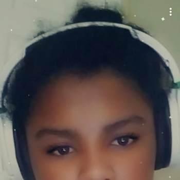 sarab322194_North Carolina_Single_Female