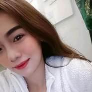 sheenav145814's profile photo
