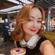 uservipk03519's profile photo