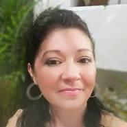 urszulaa's profile photo