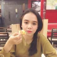 missn29's profile photo