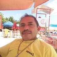 aluizioj599324's profile photo