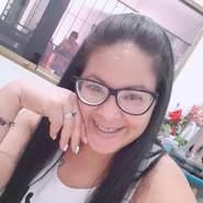 itzb816's profile photo