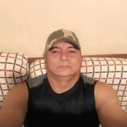 rurikr688089's profile photo
