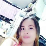 rolanidam's profile photo