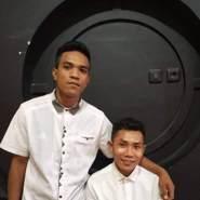 dandis432874's profile photo