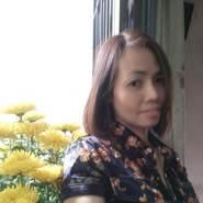 hanh168198's profile photo
