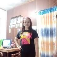 pernecitar's profile photo
