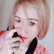aniky863's profile photo